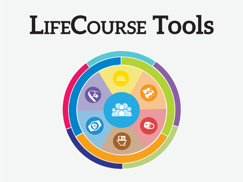 LifeCourse Tools | Missouri Family to F